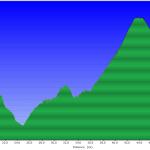 3-trek-13-elevation